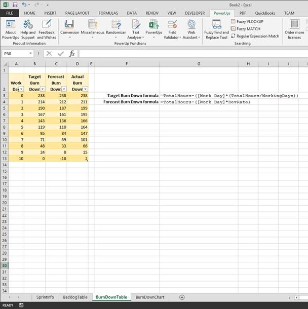 Excel Burndown Chart (burn down) Creation Tutorial