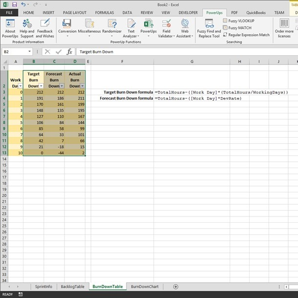 Excel Burndown Chart Select